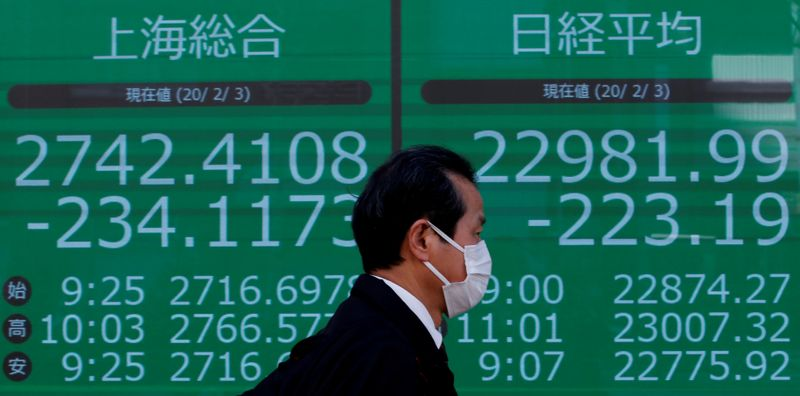 © Reuters. A man wearing a surgical mask walks past a screen showing Shanghai Composite index and Nikkei index outside a brokerage in Tokyo