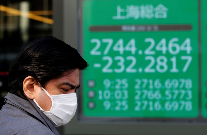 Shanghai's remodeled index still not reliable benchmark for the world's No.2 stock market