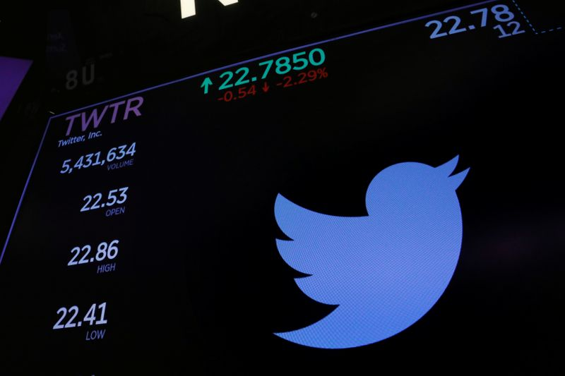 © Reuters. The Twitter logo and stock prices are shown above the floor of the New York Stock Exchange shortly after the opening bell in New York
