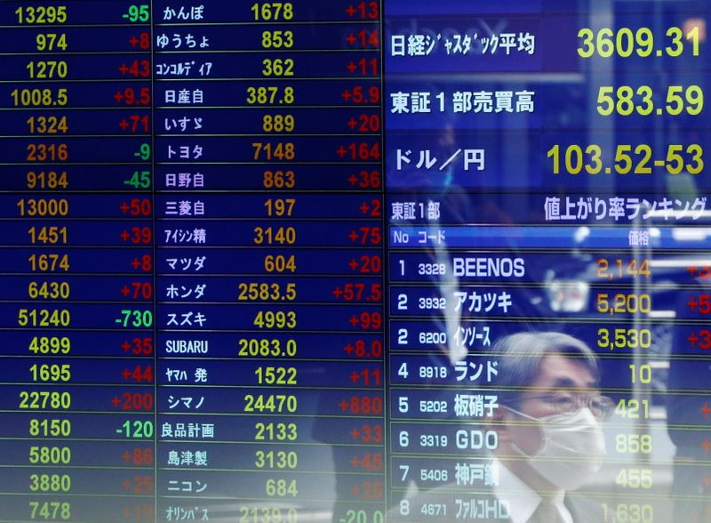Asian stocks rally, battered bond market tries to steady