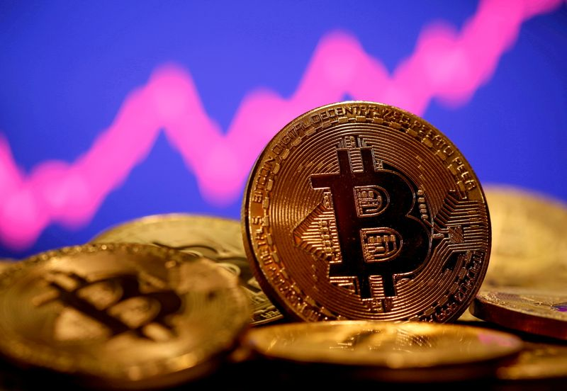Bitcoin drops to 3-month low in wild trading after Musk tweets