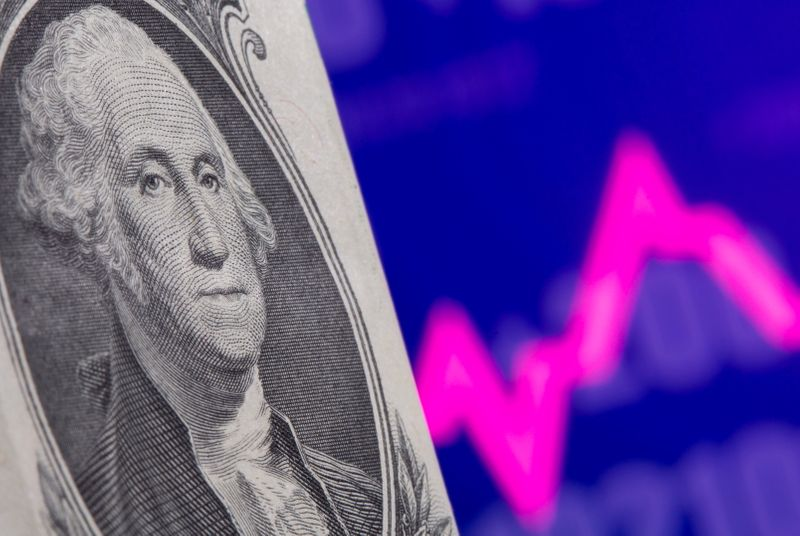 Dollar eases after Fed-minutes fuelled bounce; bitcoin volatile
