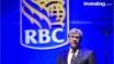 RBC ожидает, что политические препятствия помешают росту индекса S&P 500