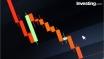 América Móvil reporta una baja de 50.5% en sus utilidades