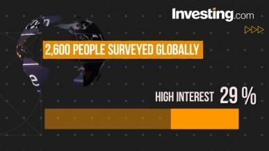 Report: Majority of Wealthy Investors Interested In Cryptocurrencies