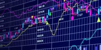 Trading con gli indicatori