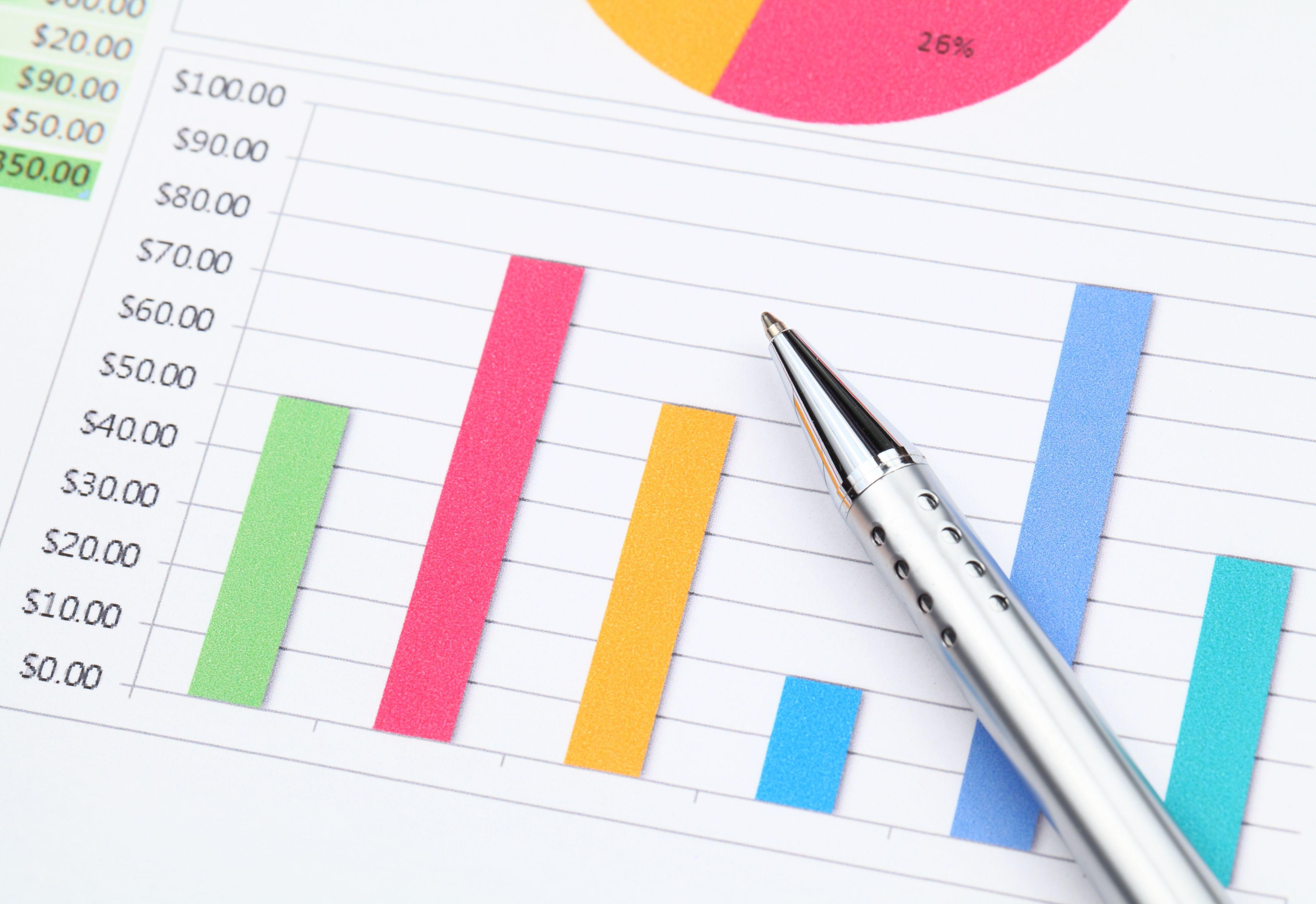 Grafici e tipi di analisi