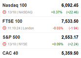 Live indexen