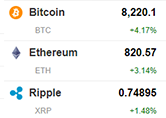Top Cryptocurrencies